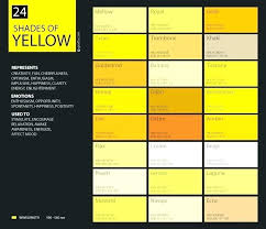 shades of cream names shades of yellow names martin paint color chart yellow names each year shades of cream