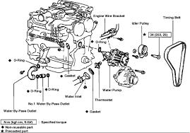 1993 honda civic ecu wiring diagram images honda prelude wiring honda civic type r concept further lexus gs300 ecu wiring diagram