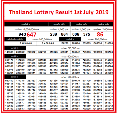 Thai Lottery Chart 2016 Thai Lottery Results 1st August 2019 1 08 2019