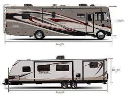 rv size rv cover guide coverquest