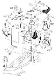 Gas Club Car Precedent Wiring Diagram Club Car Precedent Light Wiring Diagram