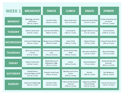 Planned Meals For A Week 4 Week Ketogenic Meal Plans To Follow While On A Keto Diet Plan