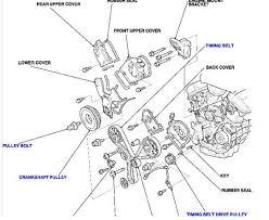 a wiring diagram for 2005 hyundai santa fe auto electrical wiring 2002 acura tl timing belt diagram
