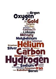 PERIODIC TABLE PUNS FUNNY | Periodic Table