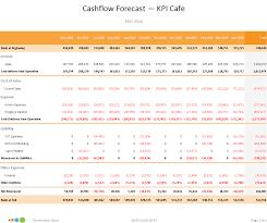 3 Way Forecast Cashflow Calxa
