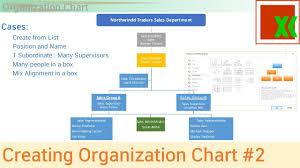 Smart Organizational Chart