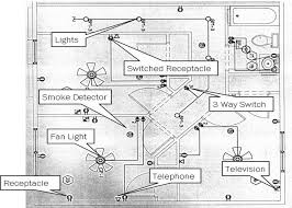 electrical drawing building the wiring diagram electrical plan reading vidim wiring diagram electrical drawing