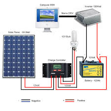 home solar wiring diagram home wiring diagrams online solar wiring diagram the wiring diagram