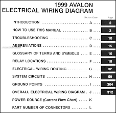 1999 toyota avalon wiring diagram manual original covers all 1999 toyota avalon models including xl xls sedan this book measures 8 5 x 11 and is 0 63 thick buy now for the best electrical