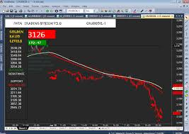 Nifty Charting Software Nse Nifty Mcx Buy Sell Signal Software Non Repainting Buy