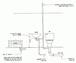 bathroom sink drain pipe size home design best of bathroom sink drain size pipe