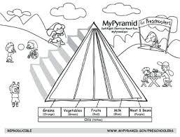 Food Pyramid Coloring Page Cantierinformaticiinfo