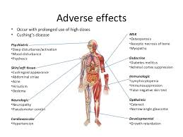 Steroids Side Effects Prevention Management Of Side Effects Of Systemic Steroids