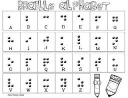 Braille Number Chart Braille Alphabet Spelling Chart