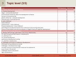 ignou question paper pattern >> mapc >> mpc life span psychology 9