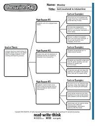 essay map graphic organizer essay map graphic organizer persuasive  essay