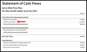 format of cash flow statements how to create a cash flow statement in xero