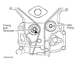 2004 kia spectra serpentine belt routing and timing belt diagrams