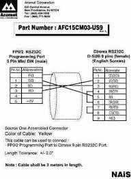 rs485 wiring diagram db9 wiring diagram rs485 cable diagram image about wiring