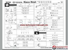 trend 2002 toyota corolla stereo wiring diagram tacoma radio 9 2002 toyota corolla stereo wiring diagram trend 2002 toyota corolla stereo wiring diagram tacoma radio 2001 toyota tacoma radio wiring diagram appealing pictures best amazing stereo