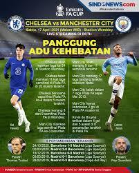 Siapapun yang mampu menang dalam pertandingan ini akan menjadi juara liga champions 2021. Sindografis Prediksi Semifinal Piala Fa Chelsea Vs Manchester City
