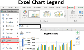 Excel Chart Legend How To Add Legend To Excel Chart