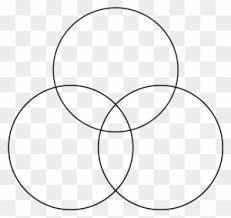 Triple Venn Diagram Templates Triple Venn Diagram Magdalene Project Org