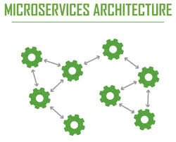 Top 4 Pros And Cons Of Microservices Architecture Spk And