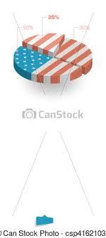 American Flag Pie Chart 3d Illustration