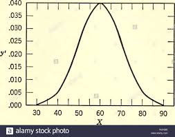 4 2 the normal frequency distribution 91 normal distribution the useful range of the z s is about six times the size of the standard deviation