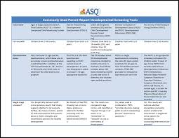 Age And Stage Development Chart Asq 3 Comparison Chart Ages And Stages