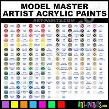 Model Master Enamel Paint Chart Pdf Master Paints Color Chart Archivosweb Com Paint Color