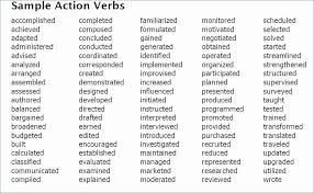 Action Verbs For Resumes Mesmerizing Action Verbs for Resumes Boston College Inspirational Boston College