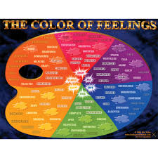 The science of colors in marketing: buying