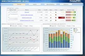 Look Here For Some Examples Of Cognos Mhtml Reports