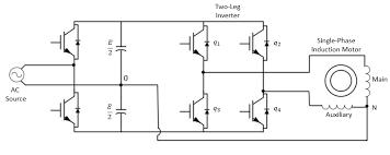 single phase induction motor drive