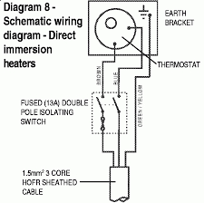 immersion heater timer wiring diagram images rv water heater immersion heater wiring diagram dual