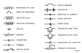 automotive electrical schematic symbols free wiring diagram residential electrical symbols at Free Wiring Symbols