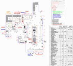 Kitchen Kitchen Layout Commercial Kitchen Design Layout Uncategorized  Picture Room Layout Software Kitchen Designs Layouts