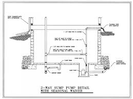 sta rite pump wiring diagram unique sta rite pumpiring diagram pool sta rite pump wiring diagram unique sta rite pumpiring diagram pool sta rite pump parts