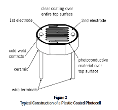 photocell tutorial 7 steps pictures cdsconstruction gif
