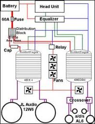wiring diagram for 2 2ohm subs images speaker amplifier wiring guide diy audio video