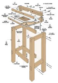 router table top plans. more views: router table top plans