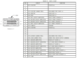 saab 9 5 radio wiring diagram wiring diagram and schematic design saab 9-3 stereo wiring diagram at Saab 9 5 Radio Wiring Diagram