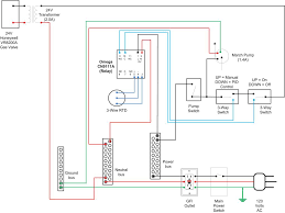 gas and temperature control for dummies page 9 home brew forums i also wanted to be able to bypass the pid and operate the burner on manual hence the use of 3 way switches