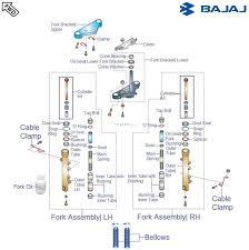 top bajaj avenger 220 wiring diagram bajaj avenger street 220 dts i how to wire a 220 3 prong outlet top bajaj avenger 220 wiring diagram bajaj avenger street 220 dts i front fork