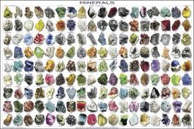 Mineral Collection Poster Laminated Feenixx Publishing