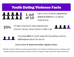 Youth or teen violence or abuse