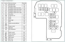 2001 mitsubishi montero fuse box diagram circuit connection diagram \u2022 Wiring Diagram Mitsubishi Montero XLS at 2004 Mitsubishi Montero Limited Wiring Diagram