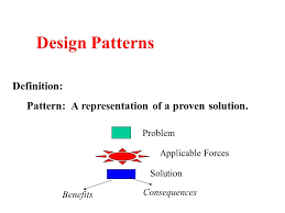 Patterns Definition Custom Design Patterns Definition Ppt Download